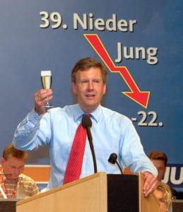 Bundespräsident Wulffs Kreditkrise - Downgrade unausweichlich