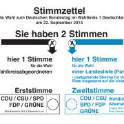 Bundestagswahl Wahlzettel 2013