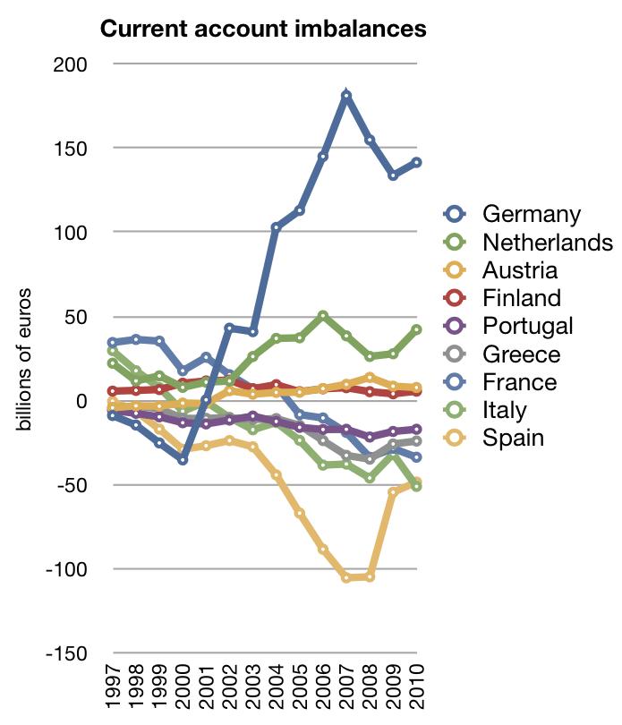 Die Finnen gar nicht von Sinnen, erwägen Euro-Austritt
