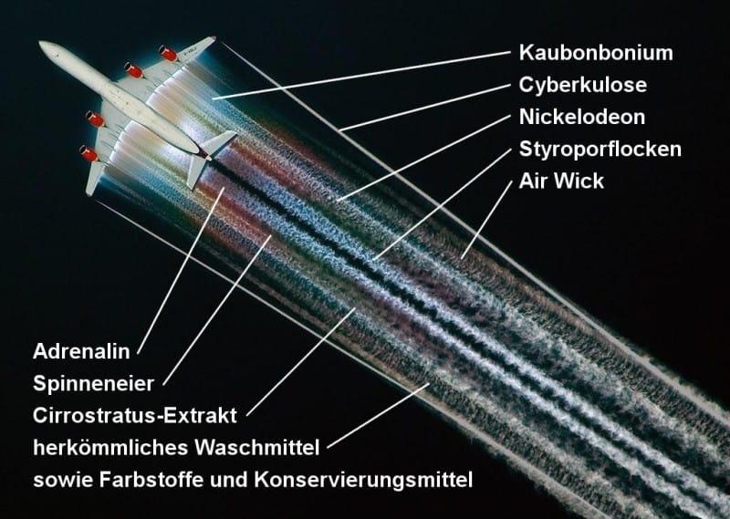 Geheimnis der Chemtrails gelüftet