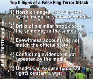 War der Anschlag auf das Boston-Marathon wirklich nötig Boston die 5 Zeichen einer False Flag Operation Anschlag 15 April 2013