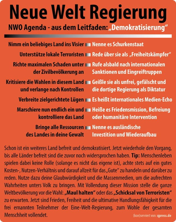 """Neues Demokratie-Punkte-System, Blut für die """"Westliche Wertegemeinschaft"""" NWO Leitfaden Demokratisierung Neusprech humanitaere Intervention Krieg ist Frieden"""