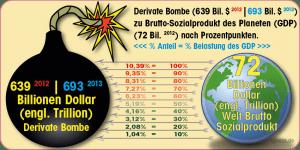 Derivate Bombe2013-01