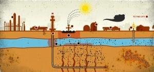 Fatal, Russen gehen mit kleiner Eiszeit gegen Erderwärmung vor Gasland Grasland fracking umweltzerstoerung profit Gift Grundwasser Erdgas verbrechen Lobby Konzerne Betrug