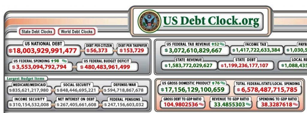 18 Billionen Dollar, USA (s)türmen neuen Schuldengipfel us-schuldenuhr-per-dezember-2014-bei-ueber-18-billionen-dollar-hoechststand-us-debt-clock