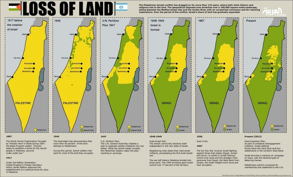 Palestinian_Loss_of_Land_1917_2012_Palaestine_Gaza_strip_Gazastreifen_Okkupation_occupation_human_rights_IDS_Hamas_Fatah_Westjordanland_Jerusalem_West_Bank_Zionismus_zionism