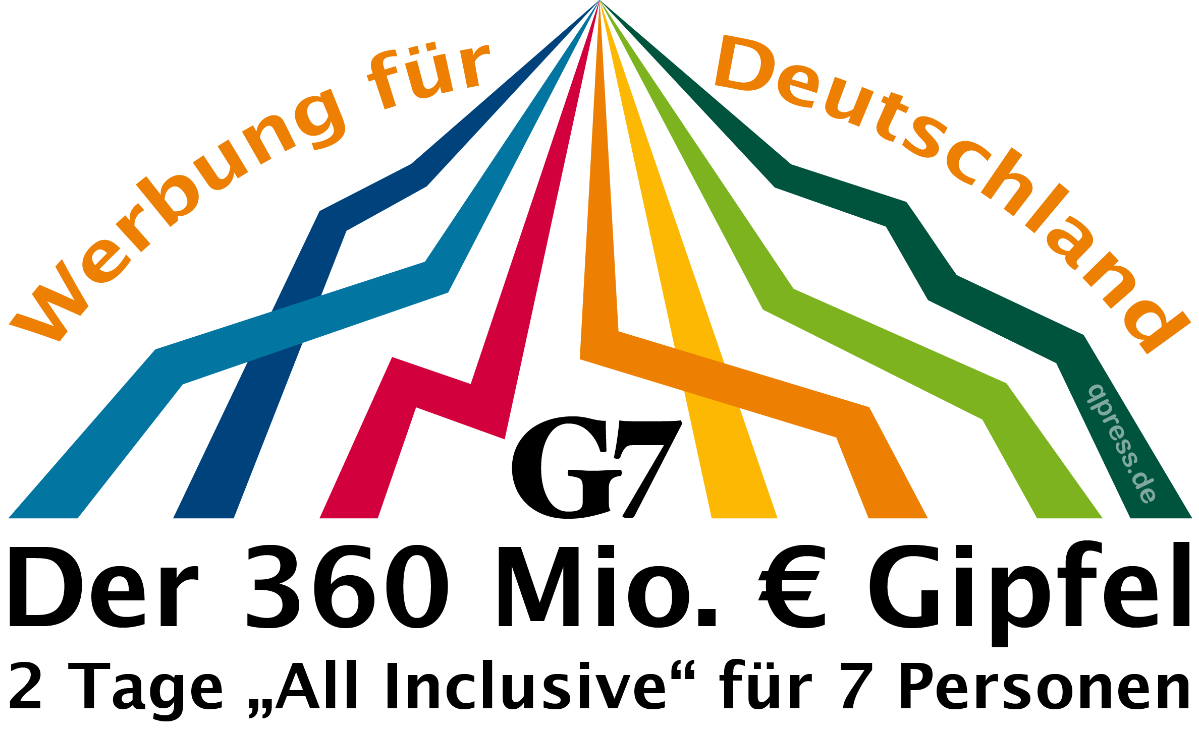 G7 Deutschland Elmau der 360 Mio Euro Gipfel 2 Tage All-Inclusive fuer 7 Personen