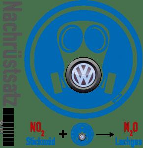 VW setzt Affen-Versuche im Freiland fort