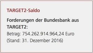 ESM ist und beleibt das geheimes Casino der EZB