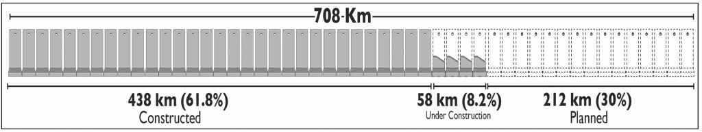 Klagemauer der Palästinenser jetzt 708 km lang