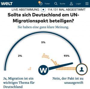 WELT belegt: Regierung kann Deutschen nicht trauen