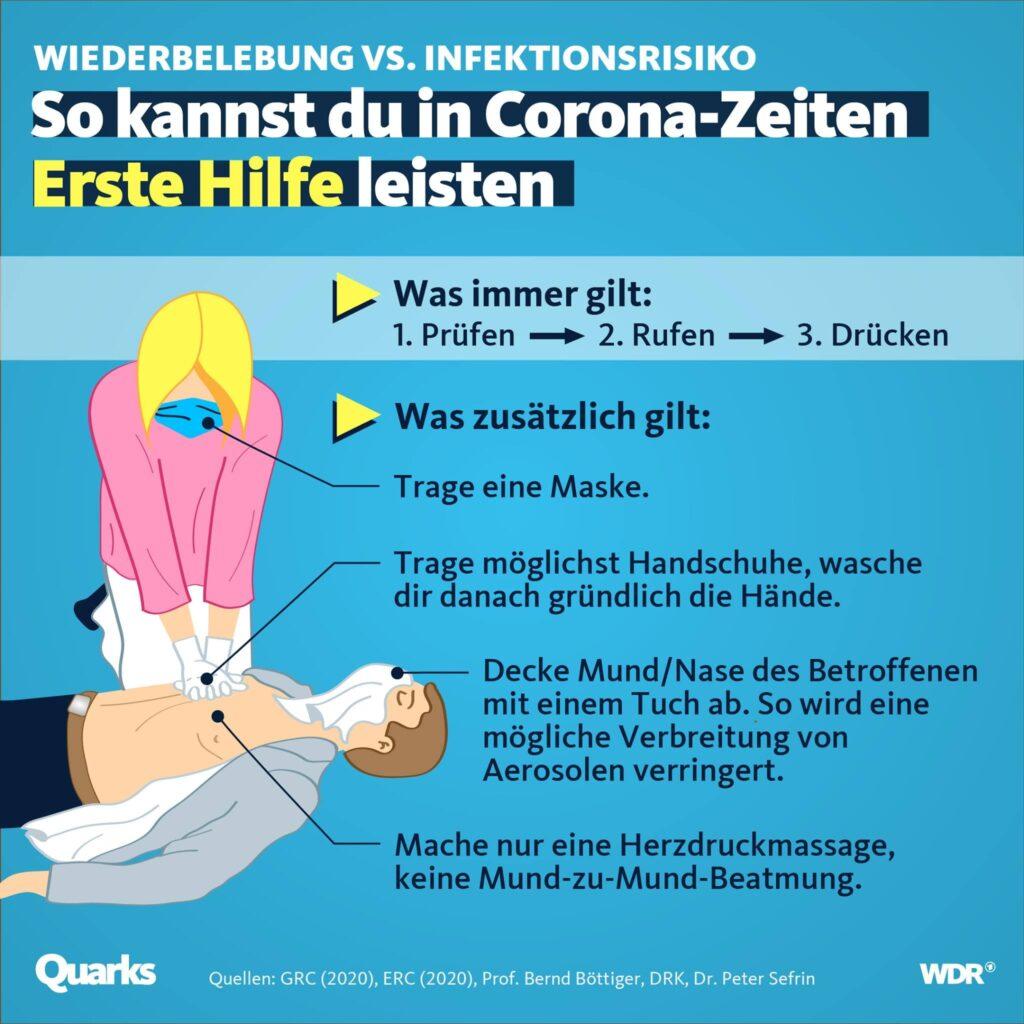 Letzte Hilfe - der WDR zeigt wie es richtig geht