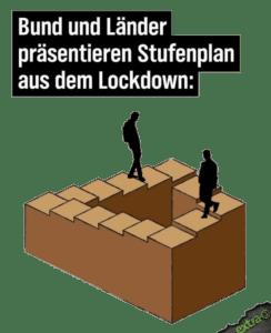 """Das wahre Geheimnis hinter den """"Inzidenzzahlen"""""""