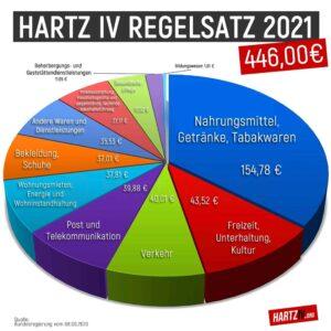 FFP2-Zauber erreicht endlich die Hartz-IV Bezieher