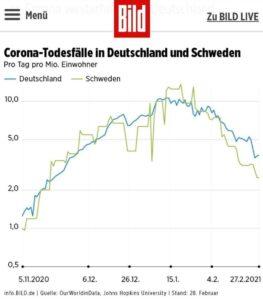 Kleine Corona-Lehrstunde für Merkel aus den USA