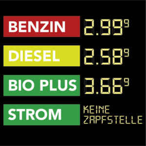 Grünes Sprit-Preis-Monster knackt den Steuer-Euro