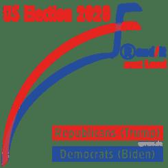 Überprüfung der US-Wahl in Arizona: Offenbar große Unstimmigkeiten bei offiziellem Ergebnis