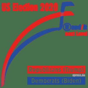 US-Wahlzirkus 2020 geht in die KO-Runde